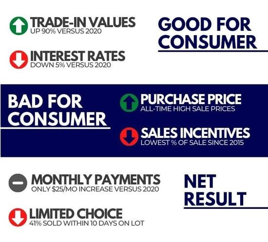Consumer Equation-jpg-1